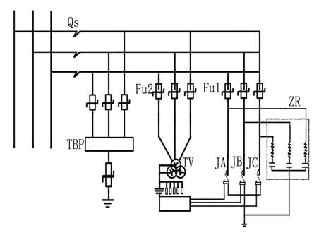 隔离,可消除电源及一次系统对控制器的干扰,控制器还设置了自复位电路